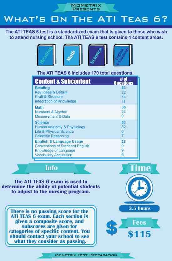 ati teas secrets study guide teas 6 pdf