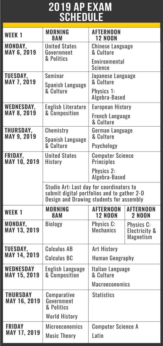 2019 AP Exam Schedule