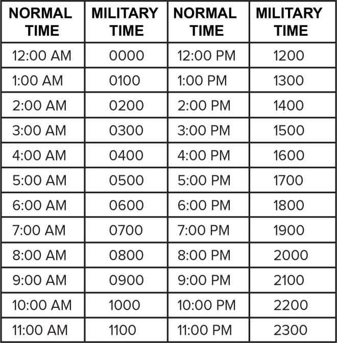 Military Time Converter