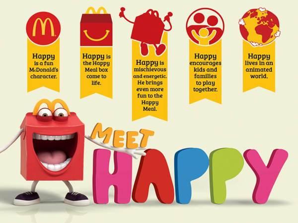 Happy Info Sheet