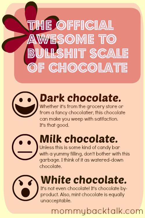 Awesome to bullshit: Chocolate