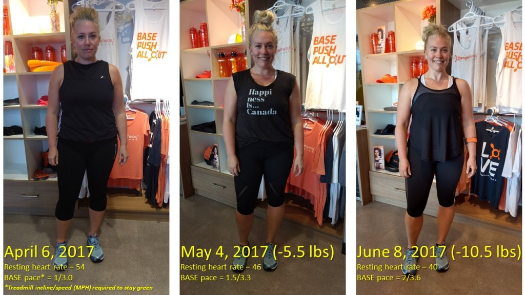 Orangetheory before and after pics