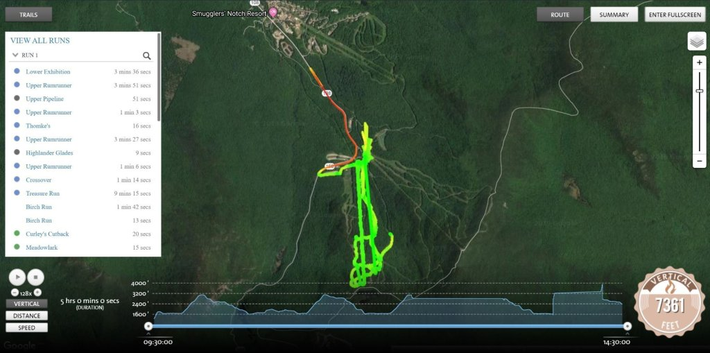 what is FLAIK gps?