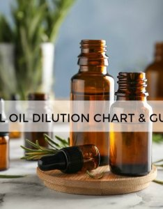 Essential oil dilution chart guidelines also and rh mommypotamus