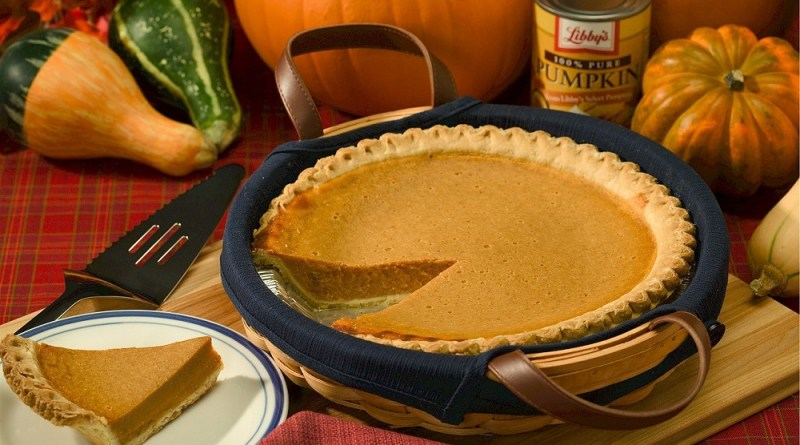 Do you know how many pumpkin pies we eat every Thanksgiving? #Thanksgiving