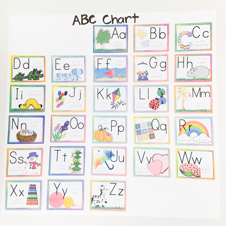 Abc Chart Part 2