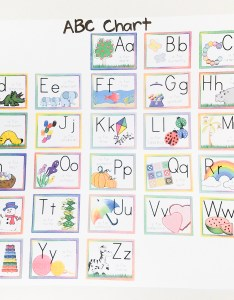Abc chart wall version also part preschool moms have questions too rh momshavequestionstoo