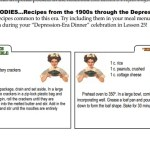 Homeschool Crew Review: The Industrial Revolution Through the Great Depression