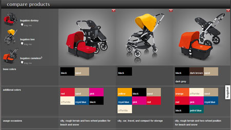 Bugaboo Bee Stroller Review