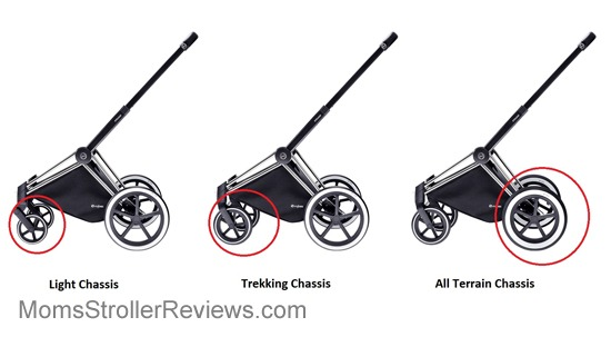 cybex-priam-stroller12
