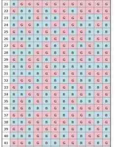 The chinese pregnancy calendar chart will tell you if  re having  boy or also moms who think rh momswhothink