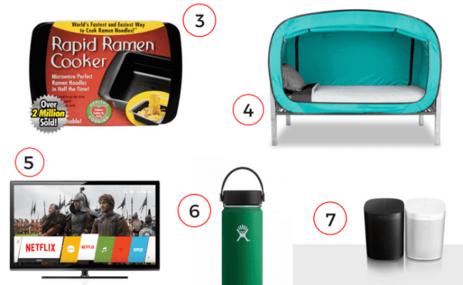 Top Gifts For College Aged Students Momtrends