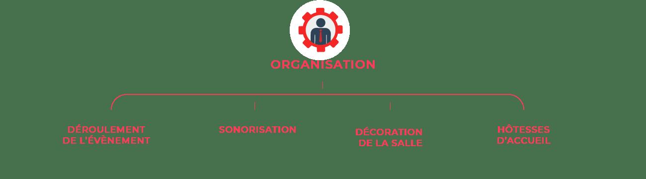 FBJ organisation0
