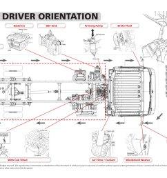 isuzu driver orientation chassis and dashboard specials [ 1750 x 1090 Pixel ]