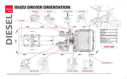 small resolution of isuzu driver orientation chassis and dashboard specials