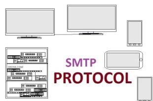 SMTP-protocole.jpg