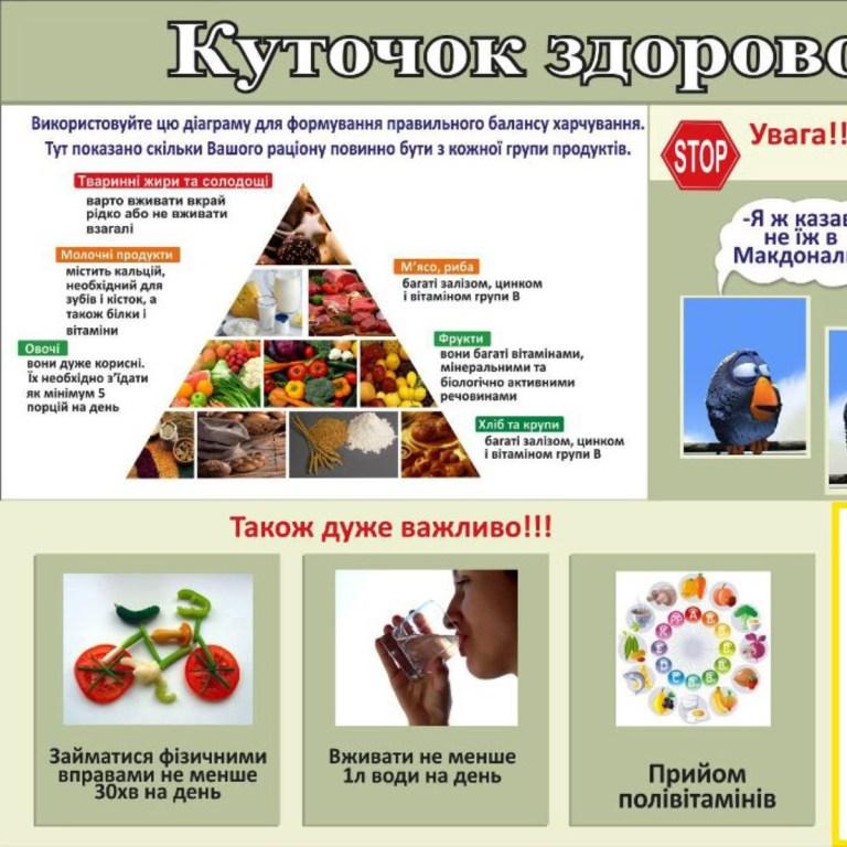 Куточок здорової їжі