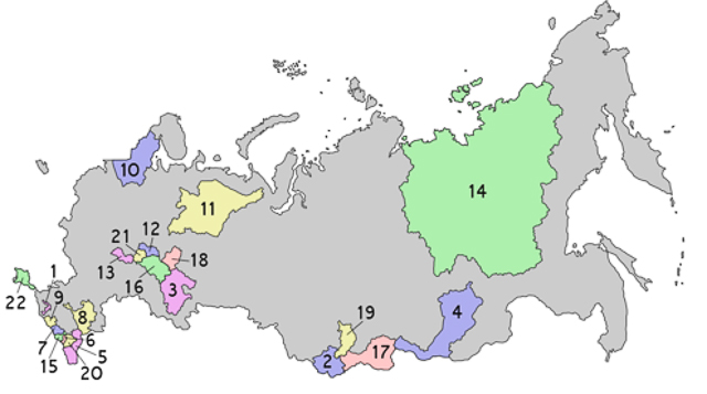 curiosities about Russia