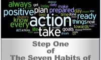 The Seven Habits for Attractions Leadership–Part One: Be Proactive