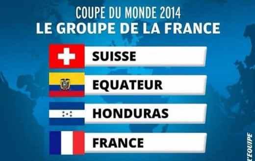 Le groupe de la France au Mondial 2014