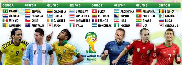 Le tirage au sort final des groupes du Mondial 2014