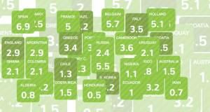 statistiques-interactives-equipe-coupe-du-monde