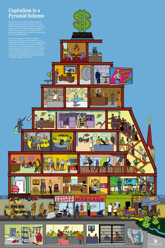 Infografica di Occupy design
