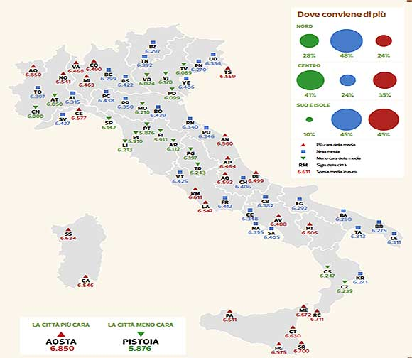 Dove-conviene-fare-la-spesa-in-Italia