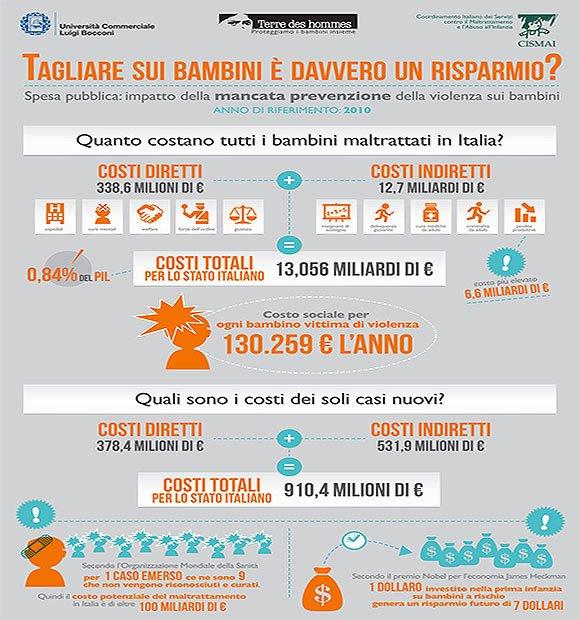 infografica-Tagliare-sui-bambini