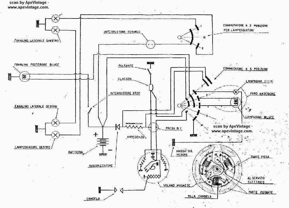 Impianto Elettrico Nissan Atleon: Vehicle manager