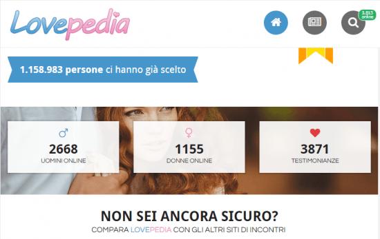 Lovepedia dating online gratis