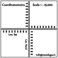 Coordinatometri, scalimetri ed altri strumenti per cartografia
