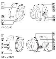 Sony sviluppa per Apple le nuove lenti alta definizione QX