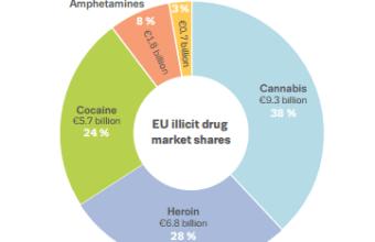 Droghe illegali, quanto spendono gli europei