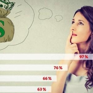 Finanzverhalten junge Erwachsene