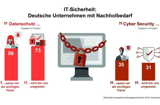 Cyber Security 2019