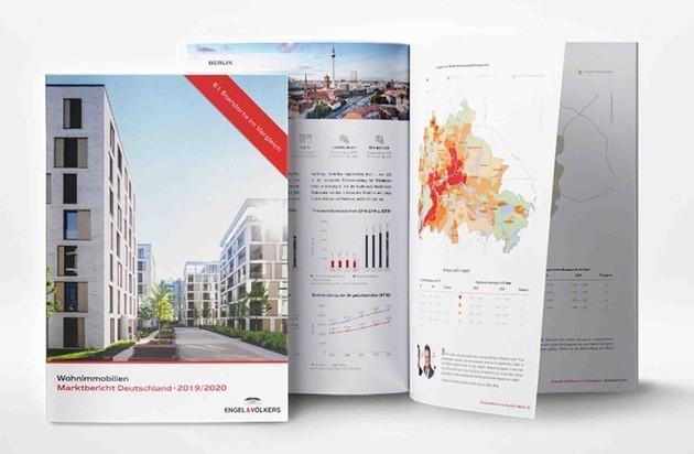 Wohnimmobilien Marktbericht
