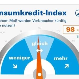 Konsumkredit Index
