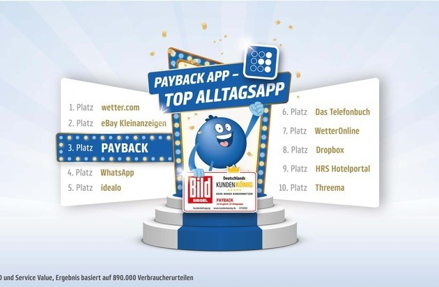 PAYBACK App