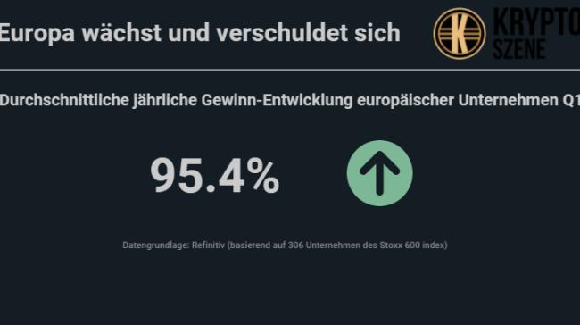 Europa-Infografik