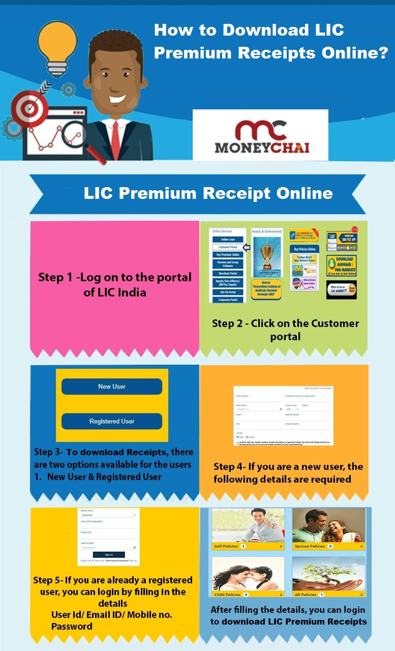 Lic Premium Receipt And Payment Online