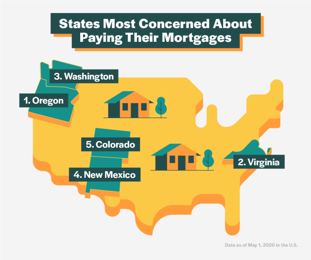 Pandemic Searches Paying Mortgages