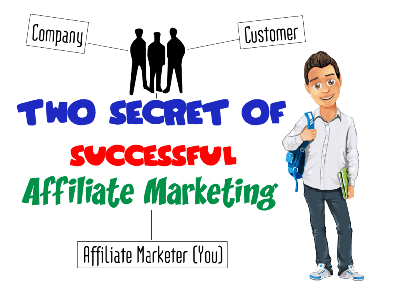 Make Money Affiliate Marketing