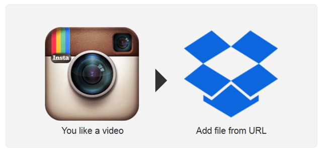 IFTTT Instagram Video Download