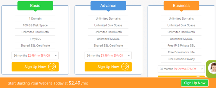 Host28 Hosting Price