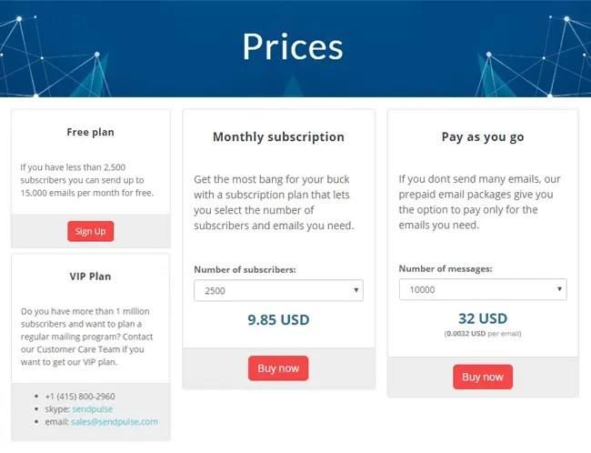 Sendpulse pricing review