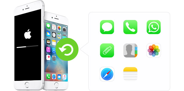 recover data from iOS devices