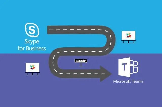 Skype Migration to Microsoft Teams