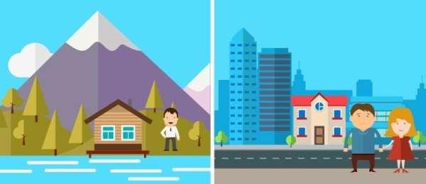 Home/House swap