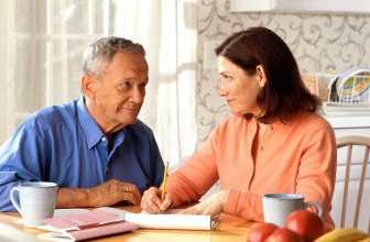 What is Inheritance Tax ?